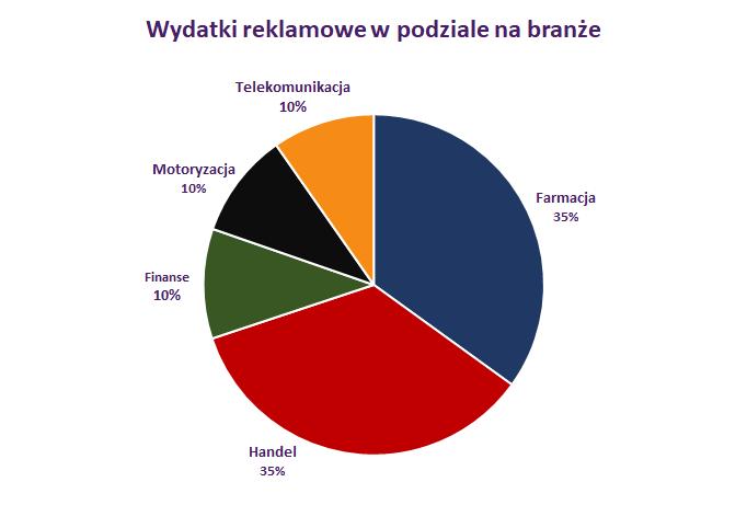 https://www.imm.com.pl/wp-content/uploads/2019/01/bran%C5%BCa.png